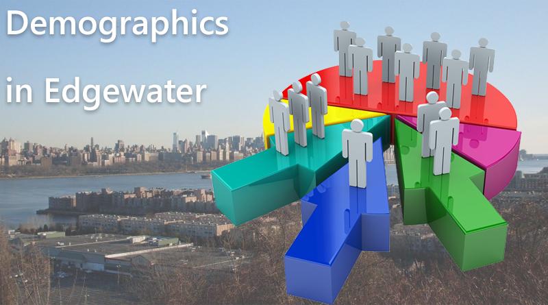 Edgewater Demographics